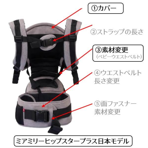 【比較】ミアミリーの海外仕様と日本仕様、日本モデルの違いは?徹底解説!